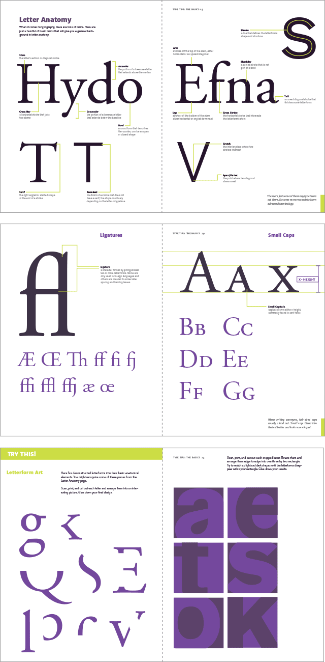 Spreads from The Basics part of Type Tips